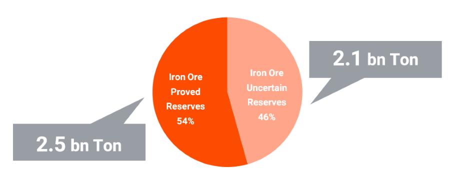 stone mine reserves 2 - Stone, Mine & Mining Operations